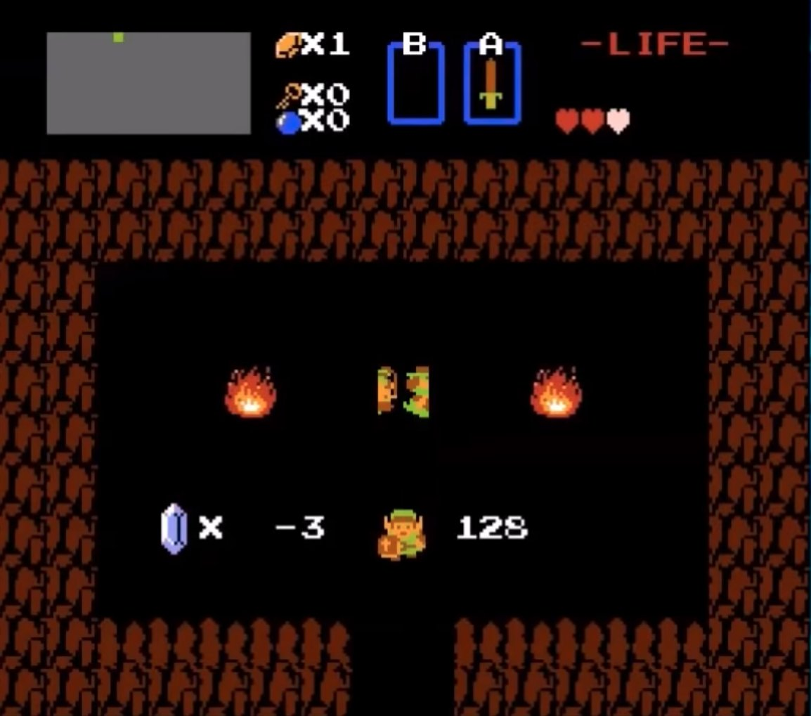 The Legend of Zelda (NES — Minus World)